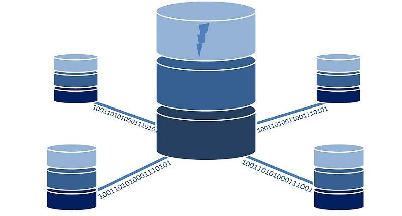Fleek IT Solutions : Database load test