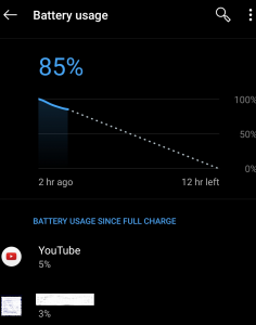 Battery Usages